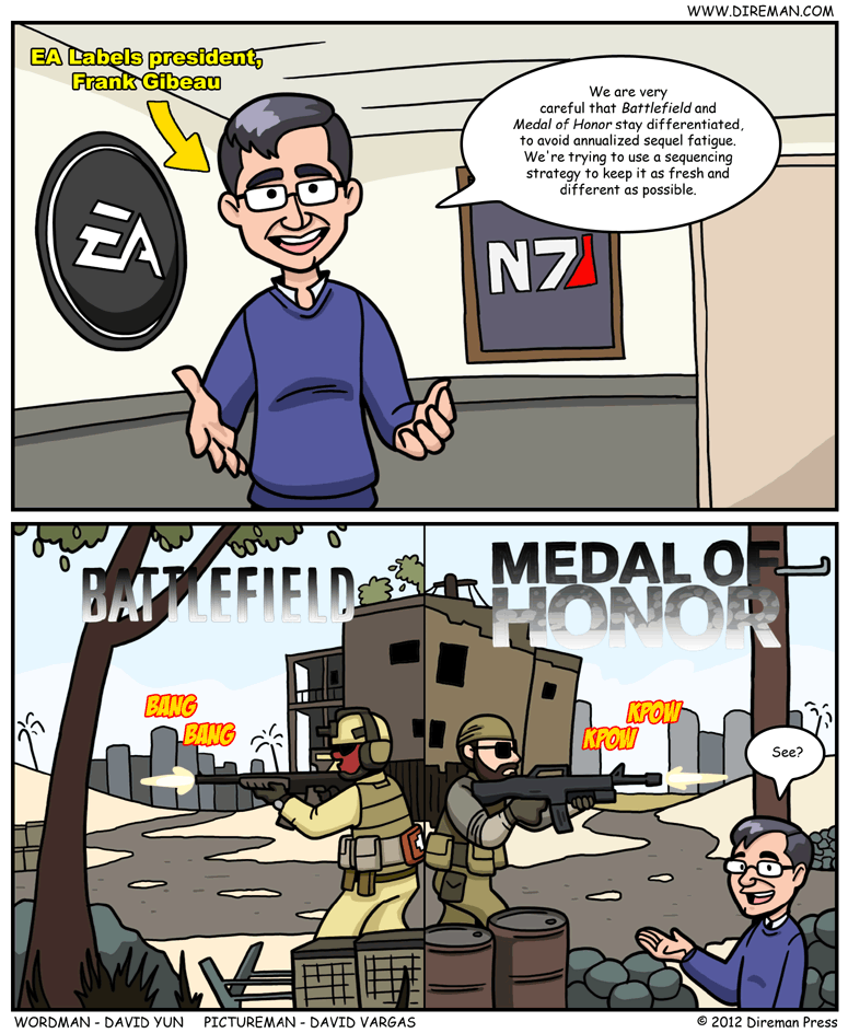EA Military Shooter Fatigue