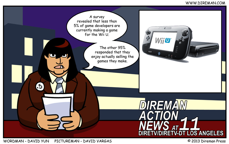 Wii U Support