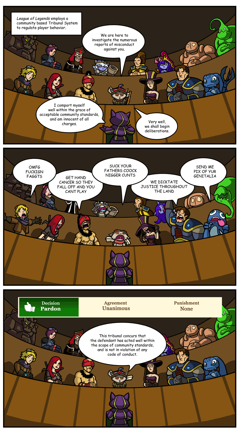 League of Legends Tribunal
