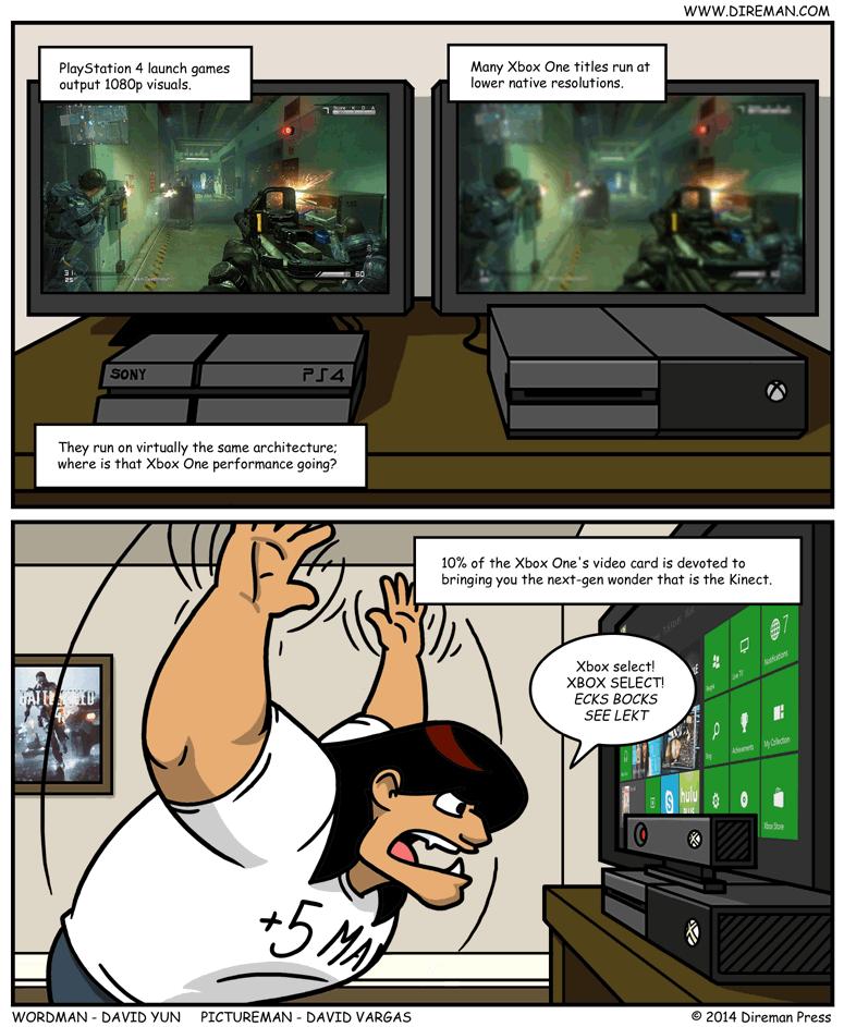Xbox One GPU Usage
